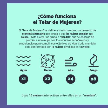 Info_TelarDeMujeres-instagram-02
