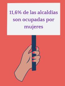 2 6.3% de las gobernaciones son de mujeres