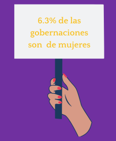 6.3% de las gobernaciones son de mujeres-2
